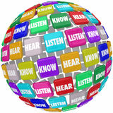 Listen Hear Know Words Tiles Globe Pay Attention Learn Education. Listen, Hear and Know words on tiles in a globe or world 3d shape to illustrate the need to pay Royalty Free Stock Image