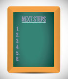 Listen-Illustrationsdesign der nächsten Schritte Stockbilder