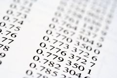 Lists of numbers. List of decimalised numbers, complex financial records stock photography