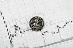 Litecoin и изменения тайнописи bitcoin Стоковые Изображения