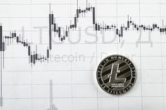 Litecoin cryptography changes. In exchange rates Royalty Free Stock Image