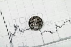 Litecoin et changements de cryptographie de bitcoin images stock