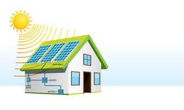 Litet hus med installation för sol- energi med namn av systemdelar i vit bakgrund förnybar energi stock illustrationer