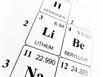 Lithium on the periodic table of the elements royalty free stock photos