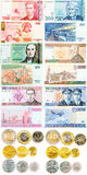 Lithuanian Litas all curency. Litas was Lithuanian curency from 1993 until 2014 Royalty Free Stock Photography
