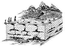 Litosfera y la estructura de la tierra Suelo y piedra caliza Fondo de la geología de la geografía Capas de placas tectónicas ilustración del vector