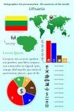 litouwen Infographics voor presentatie Alle landen van de wereld Stock Foto's