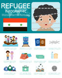 The little boy behind barbed wire, refugee. war victims concept. vector infographic elements,set of flat icons cartoon character Royalty Free Stock Photo