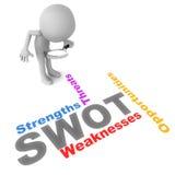SWOT stock illustration