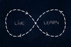 Live and learn and again on repeat. Infinite loop Royalty Free Stock Photo
