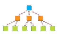 Livelli di sistema - infographic Illustrazione di Stock