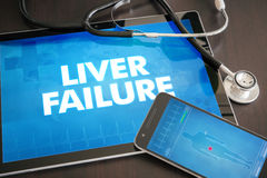 Liver failure (liver disease related) diagnosis medical concept. On tablet screen with stethoscope Royalty Free Stock Photos