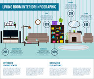 Living Room Interior Design Infographic Template Stock Photo