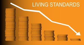 Living Standards Graph. A stack of coins and an arrow pointing down with the legend living standards in white Stock Photo