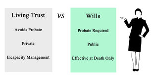 Living Trust VSWills. Diagram of Living Trust VSWills stock photo