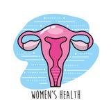 Livmoder- cancer med medicinbehandling som att bry sig kroppen royaltyfri illustrationer
