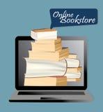 Livraria em linha Imagens de Stock