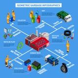 Lixo isométrico Infographics ilustração royalty free