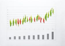 Ljusstakar graph, chili Arkivfoton