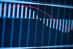 Ljusstakediagram som visar en minskande trend arkivfoto