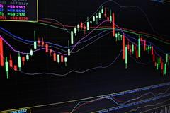 Ljusstakegrafdiagram av aktiemarknadhandeln Arkivfoto