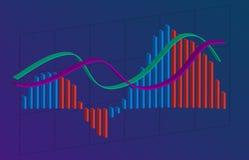 Ljusstakemateriel, diagram f?r teknisk analys f?r forex- eller cryptocurrencymarknad och grafbegrepp Marknadsflyktighet, upp?t- o royaltyfri illustrationer