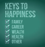 Llaves al diseño del ejemplo de la felicidad Imagen de archivo