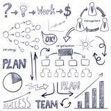 Llll de los iconos Planee, trabajo del equipo, gráfico, bombilla, muestra del dinero, las flechas dibujadas mano, esquema de orga Foto de archivo