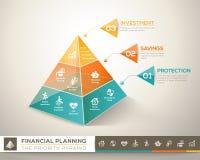 Élément infographic de vecteur de diagramme de pyramide de planification financière Photo stock