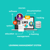 LMS learning management system Stock Image