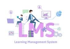 LMS, uczy się system zarządzania Pojęcie stół z słowami kluczowymi, listami i ikonami, Barwiona płaska wektorowa ilustracja dalej royalty ilustracja
