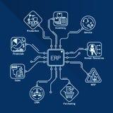 Línea diseño de flujo de la construcción del módulo del planeamiento del recurso de la empresa (ERP) del vector del arte Foto de archivo libre de regalías