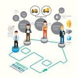 Línea paso infographic del juego de mesa de la blanco del negocio del concepto al apoyo Imágenes de archivo libres de regalías