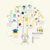 Línea plana esquema del árbol de la gente y del lápiz de la educación de Infographic Imagen de archivo