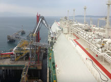 LNG-Einrückarme für Lasts-/Entladungslng Fracht des Flüssigerdgastankers lizenzfreie stockfotos