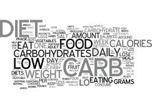 Lo Carb Diets Can Assist You Rapid Weight Loss Text Background  Word Cloud Concept Royalty Free Stock Photo