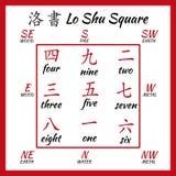 Lo shu squere. Royalty Free Stock Photo