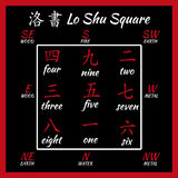Lo shu squere. Stock Image