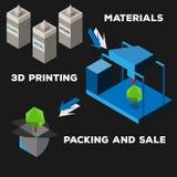 lo stampatore 3d fa un passo stile piano su fondo colorato Fotografia Stock