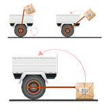 Loading cargo in the truck with the help of wheels Royalty Free Stock Photography