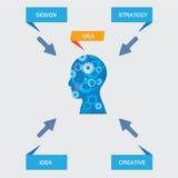 Loading ideas concept. vector Stock Image