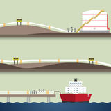 Loading oil from ship Royalty Free Stock Photography