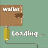 Loading wallet Stock Photos