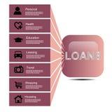 loan-1 Immagine Stock