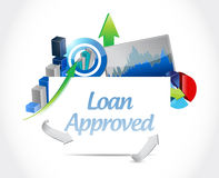 Loan approved business charts sign concept Royalty Free Stock Photography