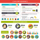 Loan Infographics Set. With financial instruments symbols and charts vector illustration Stock Photography
