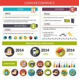 Loan Infographics Set Stock Photography