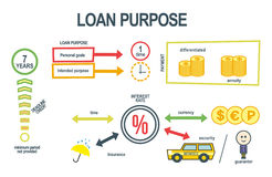 Loan pourpose schem presentation Stock Photos