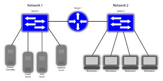 Local Area Network Diagram. An image of local area network diagram with a router Stock Photos