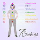 Location of main seven yoga chakras on the human body. Female silhouette with all the basic energy centers.Color  illustration.Alternative medicine.Oriental or Stock Photos